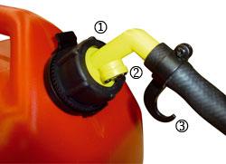 CEMO-Kanister mit Zapfpistolenpumpe